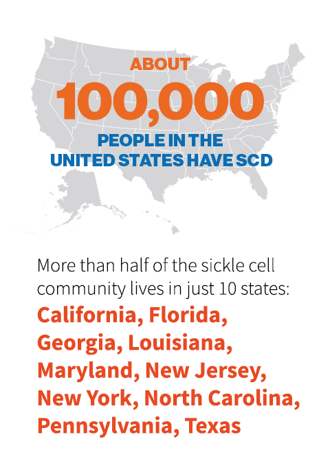 Sickle cell disease population in the United States